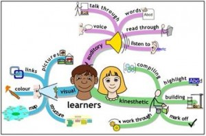 LearningStyles